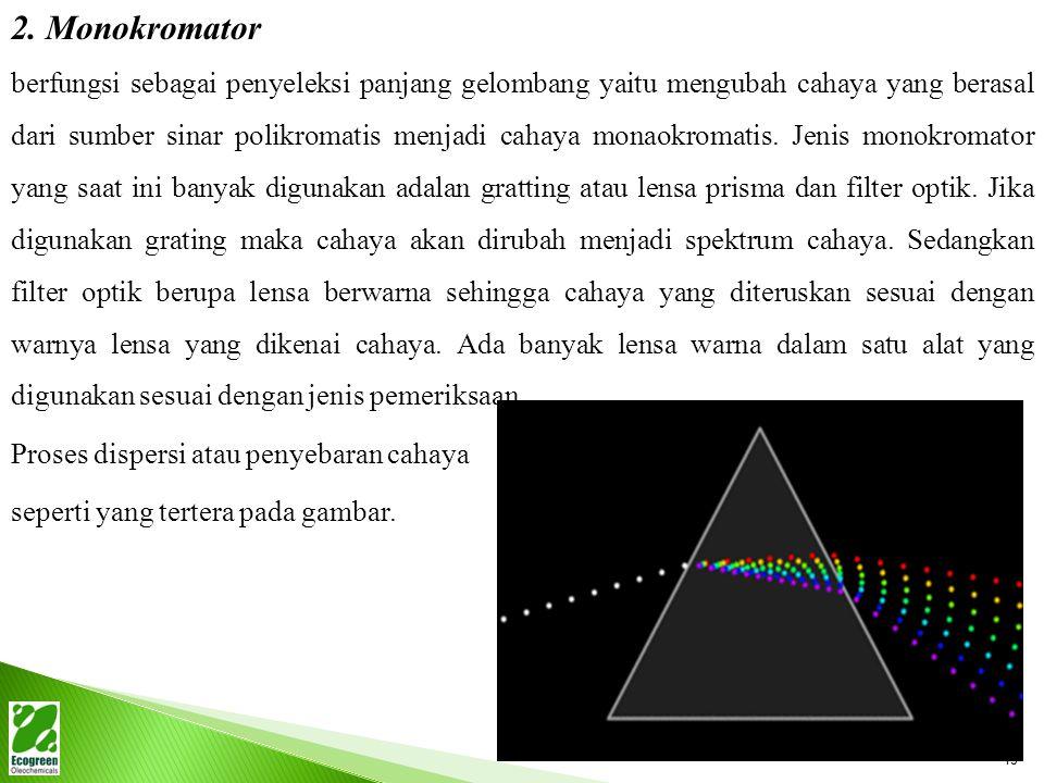 2. Monokromator berfungsi sebagai penyeleksi panjang gelombang yaitu mengubah cahaya yang berasal dari sumber sinar polikromatis menjadi cahaya monaok