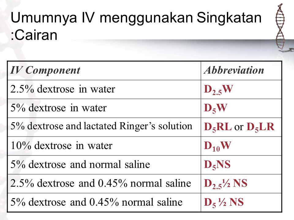 Umumnya IV menggunakan Singkatan :Cairan IV ComponentAbbreviation 2.5% dextrose in waterD 2.5 W 5% dextrose in waterD5WD5W 5% dextrose and lactated Ri