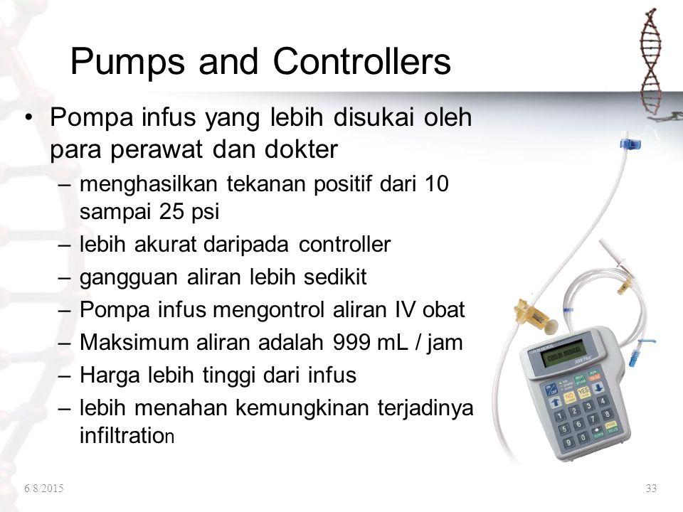 Pumps and Controllers 6/8/201533 Pompa infus yang lebih disukai oleh para perawat dan dokter –menghasilkan tekanan positif dari 10 sampai 25 psi –lebi