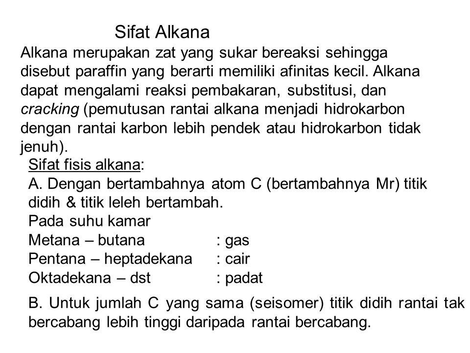 Sifat Alkana Alkana merupakan zat yang sukar bereaksi sehingga disebut paraffin yang berarti memiliki afinitas kecil. Alkana dapat mengalami reaksi pe
