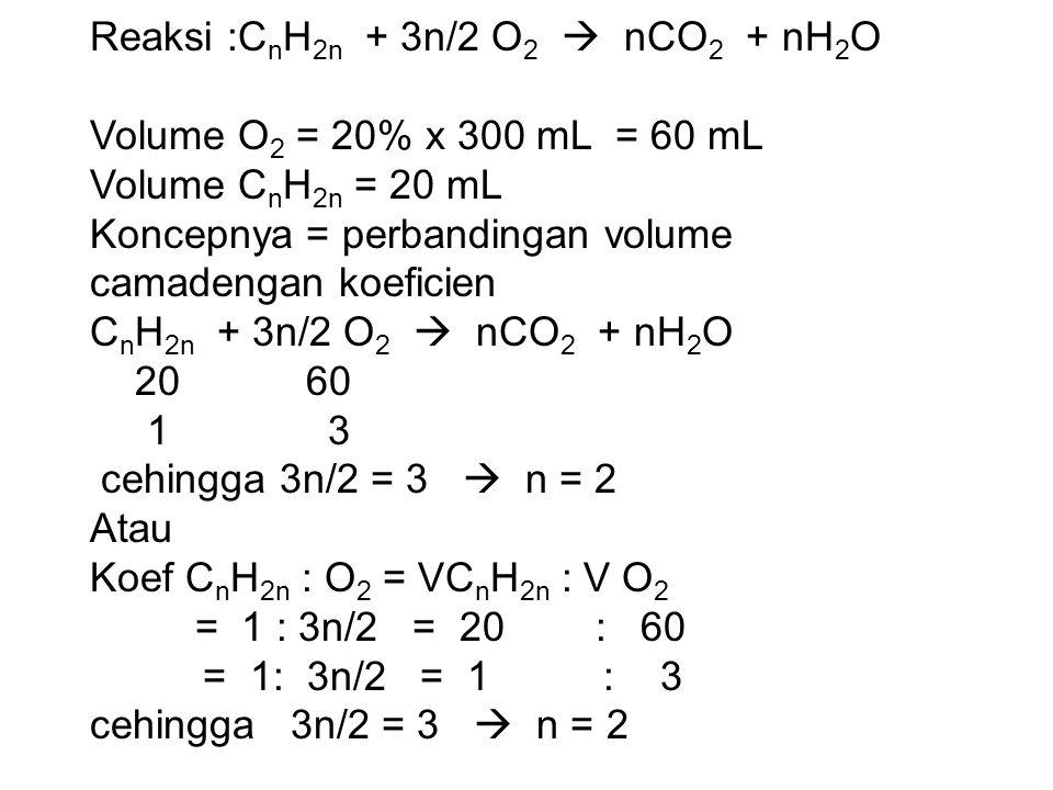Reaksi :C n H 2n + 3n/2 O 2  nCO 2 + nH 2 O Volume O 2 = 20% x 300 mL = 60 mL Volume C n H 2n = 20 mL Koncepnya = perbandingan volume camadengan koef