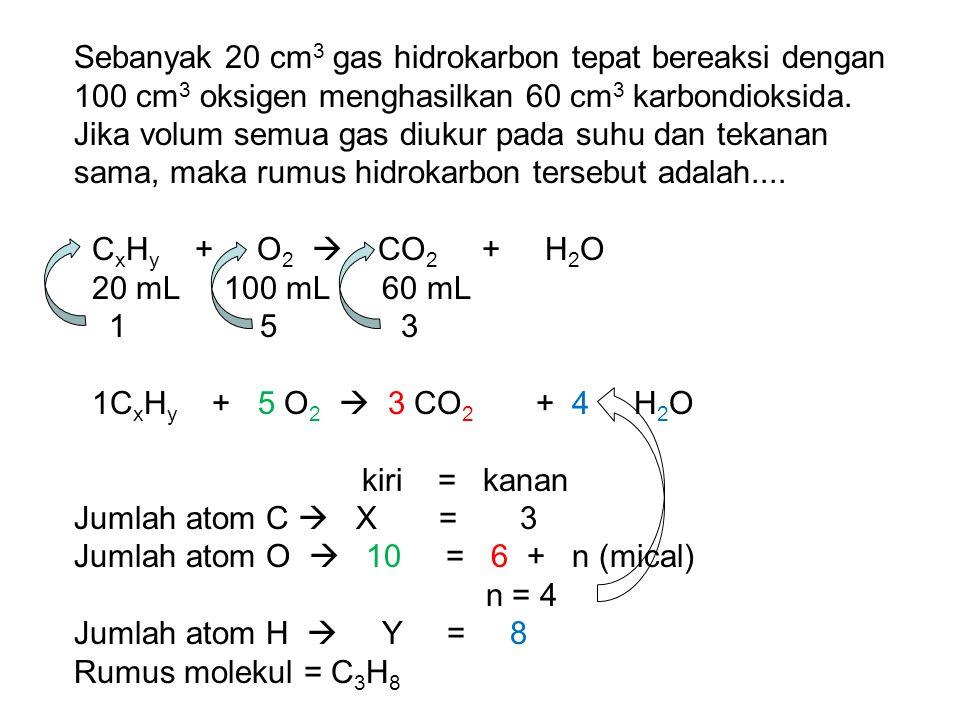 Sebanyak 20 cm 3 gas hidrokarbon tepat bereaksi dengan 100 cm 3 oksigen menghasilkan 60 cm 3 karbondioksida. Jika volum semua gas diukur pada suhu dan