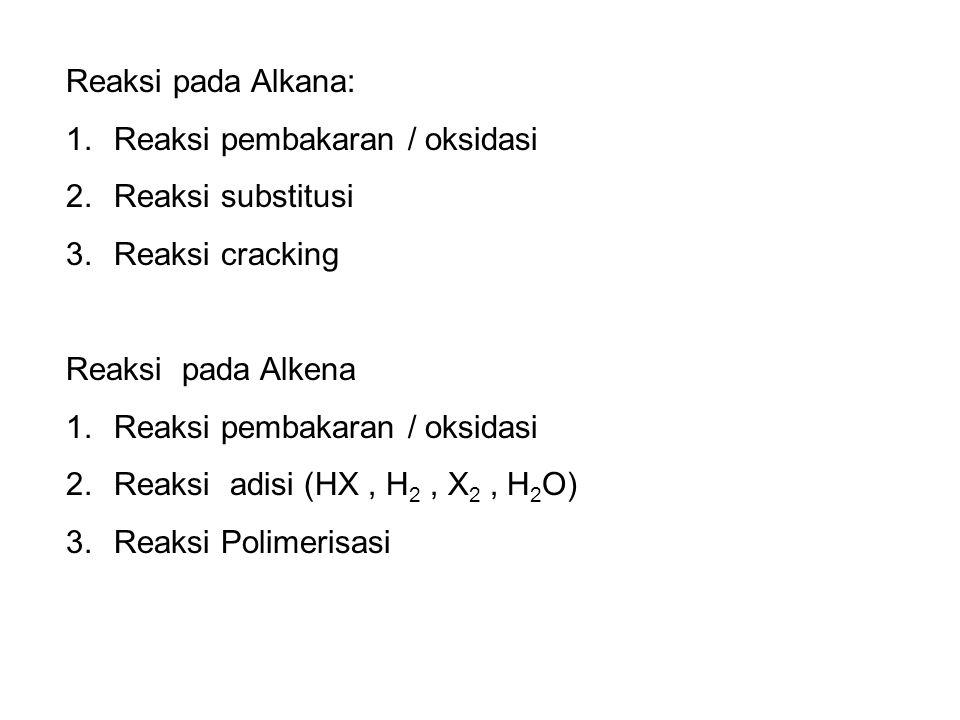 Reaksi pada Alkana: 1.Reaksi pembakaran / oksidasi 2.Reaksi substitusi 3.Reaksi cracking Reaksi pada Alkena 1.Reaksi pembakaran / oksidasi 2.Reaksi ad