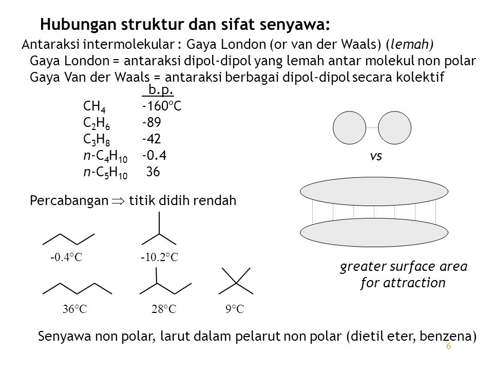 PolimerMonomerReaksiTerdapat PE= PolietenaCH 2 =CH 2 -(CH 2 -CH 2 )-Plastik bungkus PP=PolipropilenaCH 2 =CH-CH 3 -(CH 2 –CH)- │ CH 3 Tali plastik, karung plastik, botol plastik PVC= Polivinil klorida CH 2 =CHCl Vinil klorida Pipa, pelapis lantai 4.