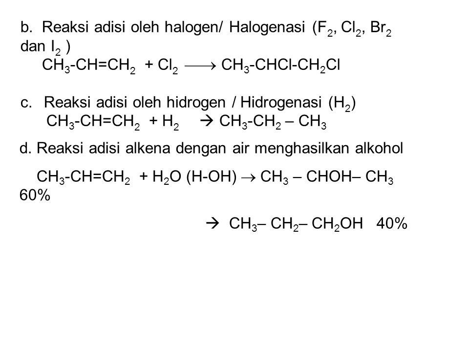 b. Reaksi adisi oleh halogen/ Halogenasi (F 2, Cl 2, Br 2 dan I 2 ) CH 3 -CH=CH 2 + Cl 2  CH 3 -CHCl-CH 2 Cl c.Reaksi adisi oleh hidrogen / Hidrogen