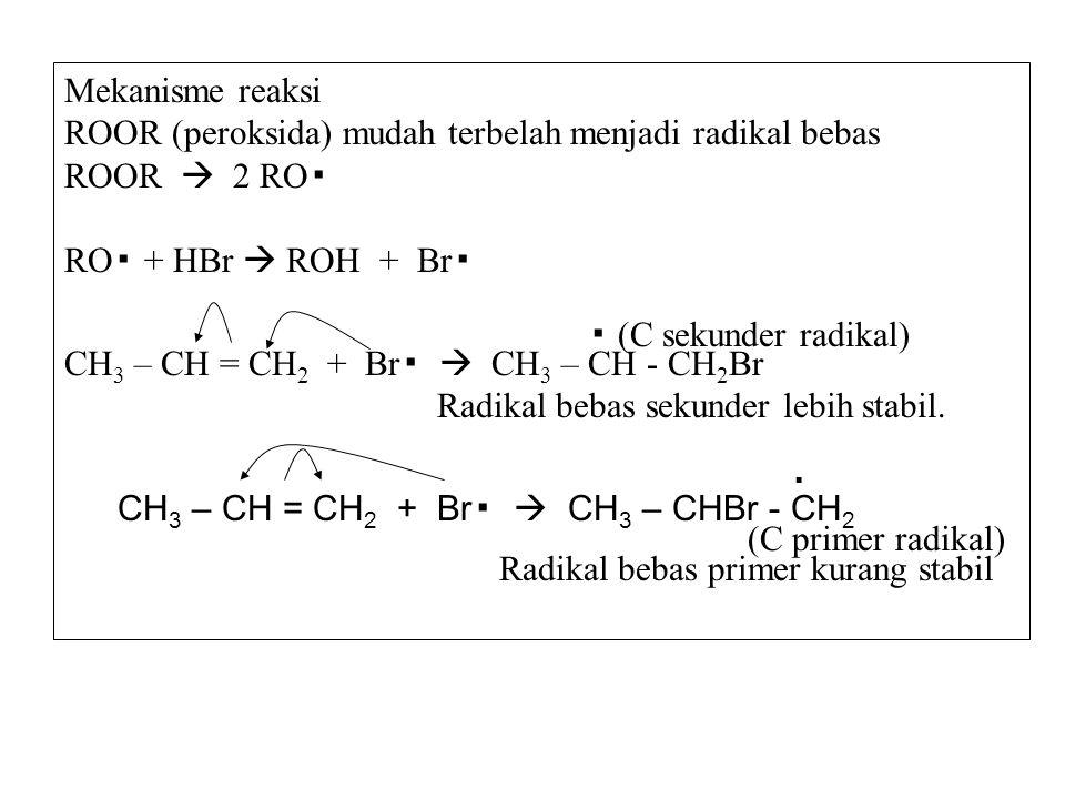 Mekanisme reaksi ROOR (peroksida) mudah terbelah menjadi radikal bebas ROOR  2 RO ▪ RO ▪ + HBr  ROH + Br ▪ ▪ (C sekunder radikal) CH 3 – CH = CH 2 +