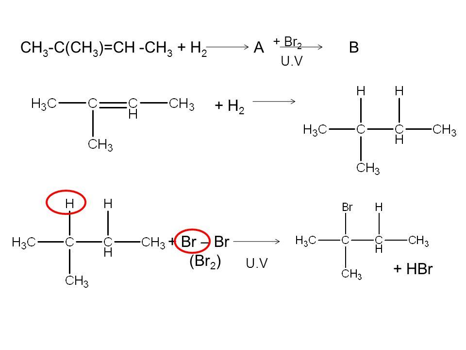 CH 3 -C(CH 3 )=CH -CH 3 + H 2 A B U.V + Br 2 + H 2 + Br – Br (Br 2 ) U.V + HBr