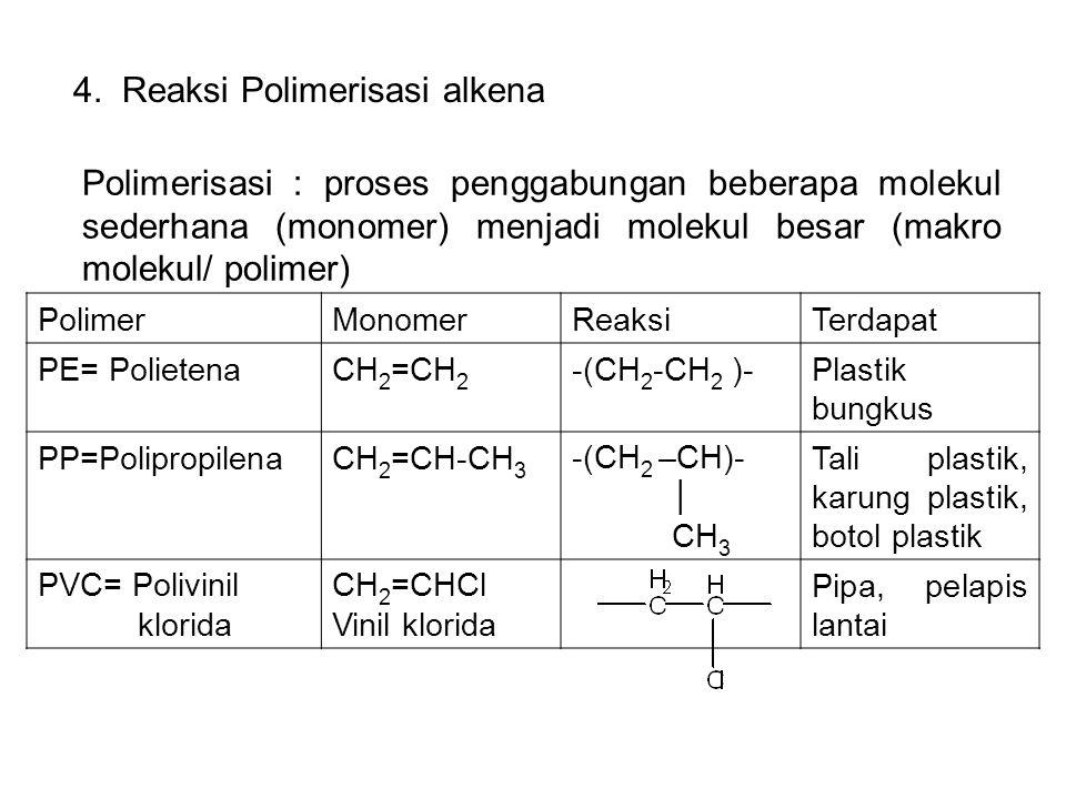 PolimerMonomerReaksiTerdapat PE= PolietenaCH 2 =CH 2 -(CH 2 -CH 2 )-Plastik bungkus PP=PolipropilenaCH 2 =CH-CH 3 -(CH 2 –CH)- │ CH 3 Tali plastik, ka
