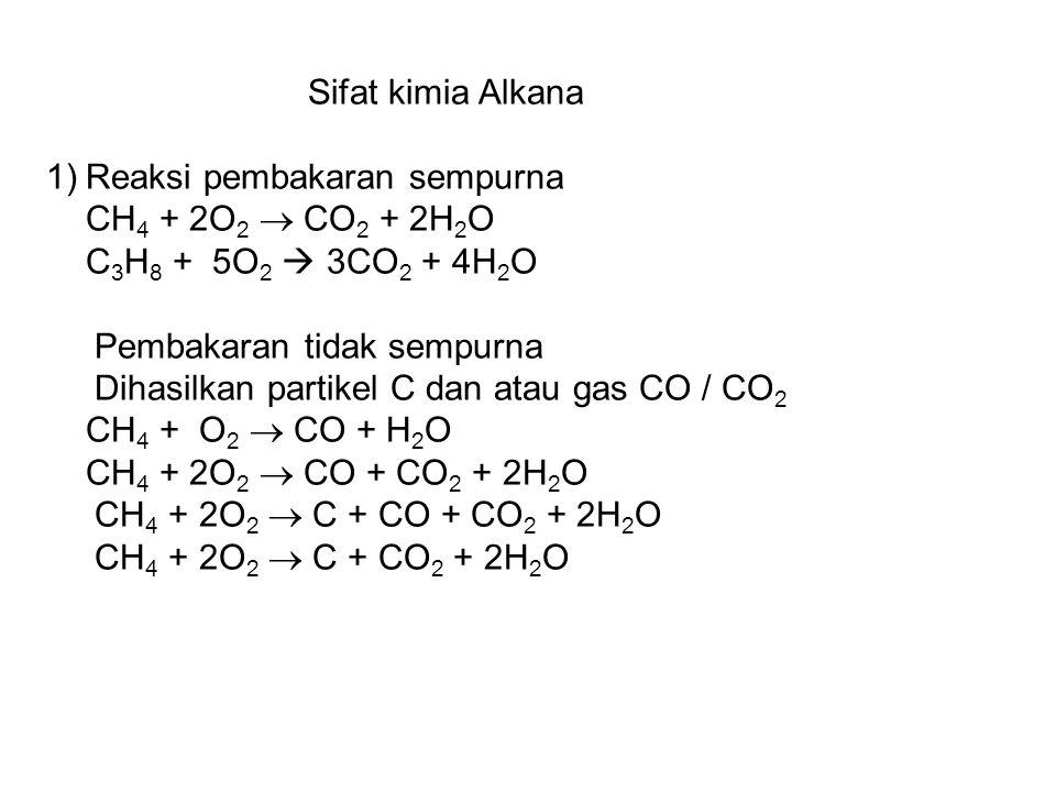 Sifat kimia Alkana 1)Reaksi pembakaran sempurna CH 4 + 2O 2  CO 2 + 2H 2 O C 3 H 8 + 5O 2  3CO 2 + 4H 2 O Pembakaran tidak sempurna Dihasilkan parti