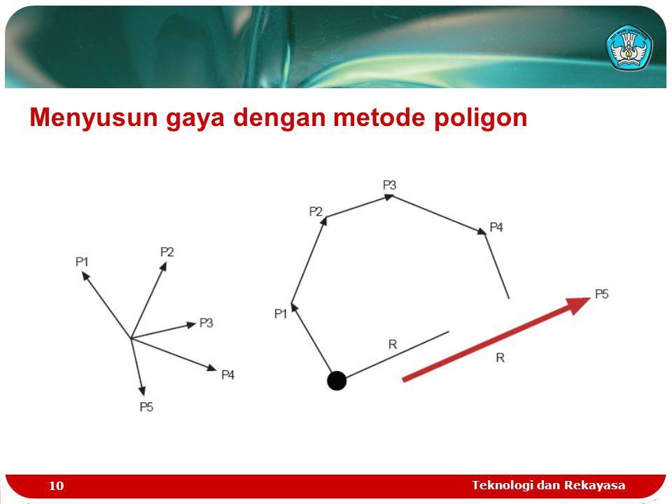 Teknologi dan Rekayasa 10 Menyusun gaya dengan metode poligon