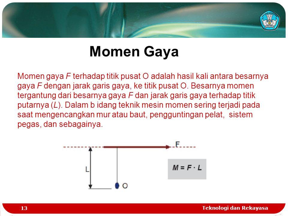 Teknologi dan Rekayasa 13 Momen Gaya Momen gaya F terhadap titik pusat O adalah hasil kali antara besarnya gaya F dengan jarak garis gaya, ke titik pu