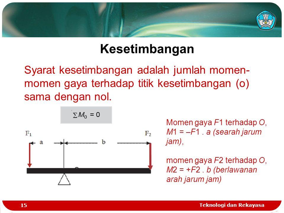 Teknologi dan Rekayasa 15 Kesetimbangan Syarat kesetimbangan adalah jumlah momen- momen gaya terhadap titik kesetimbangan (o) sama dengan nol. Momen g