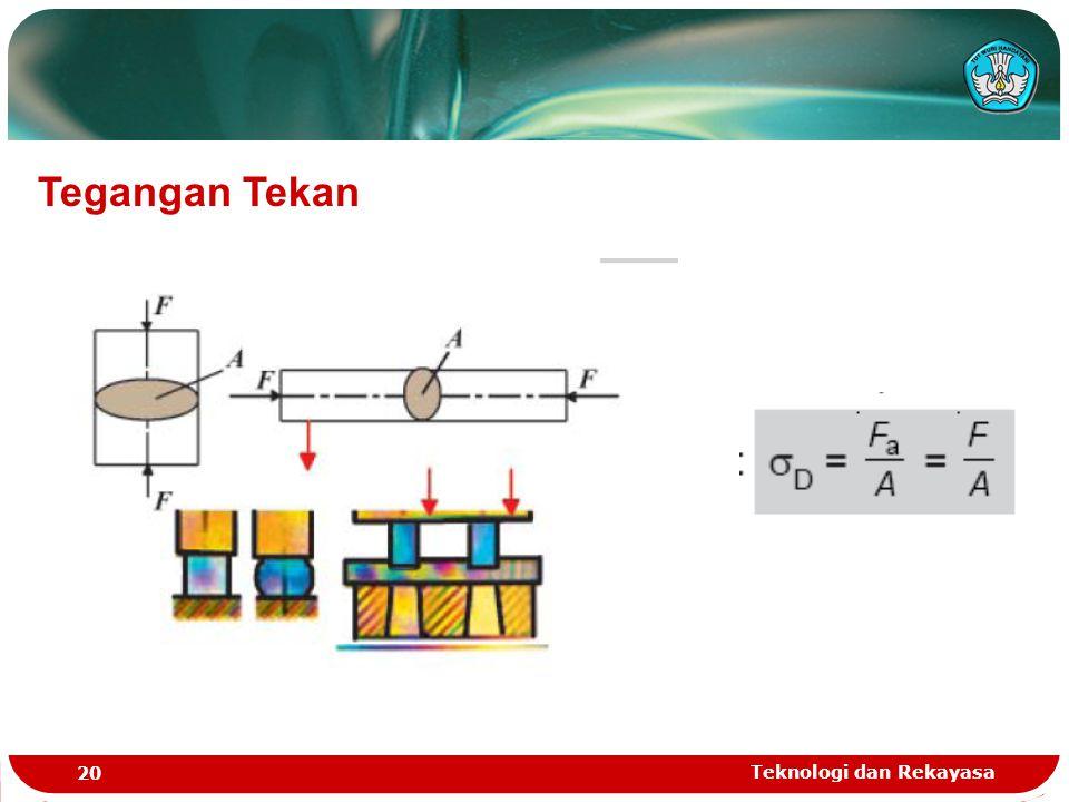 Teknologi dan Rekayasa 20 Tegangan Tekan