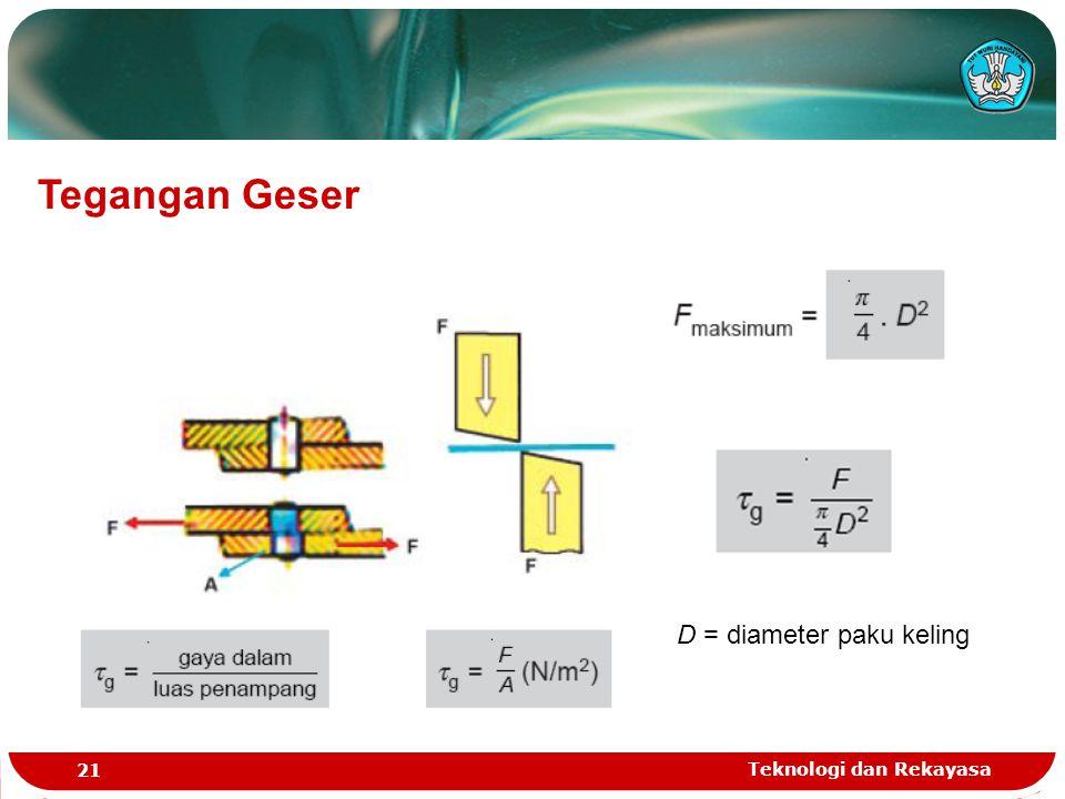 Teknologi dan Rekayasa 21 Tegangan Geser D = diameter paku keling