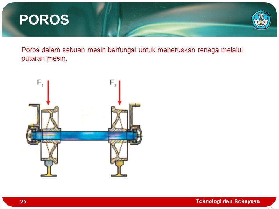 Teknologi dan Rekayasa 25 POROS Poros dalam sebuah mesin berfungsi untuk meneruskan tenaga melalui putaran mesin.