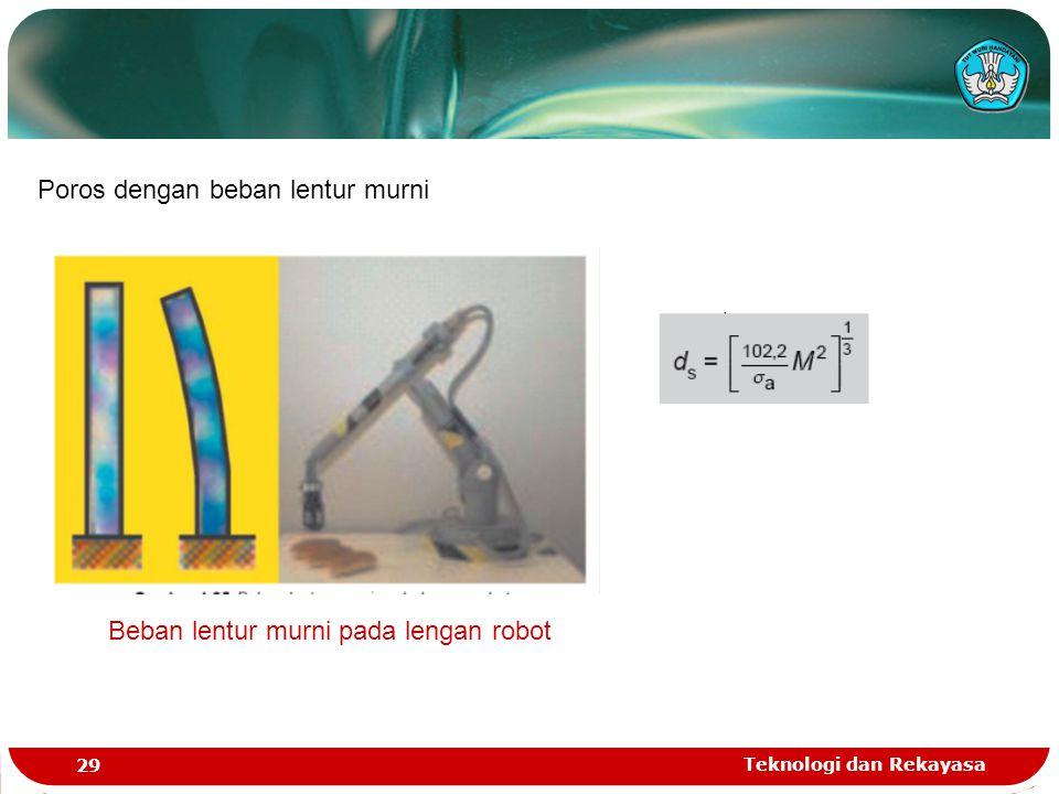 Teknologi dan Rekayasa 29 Poros dengan beban lentur murni Beban lentur murni pada lengan robot