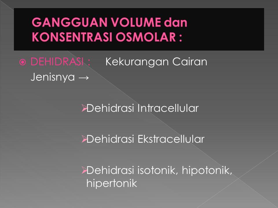  DEHIDRASI : Kekurangan Cairan Jenisnya →  Dehidrasi Intracellular  Dehidrasi Ekstracellular  Dehidrasi isotonik, hipotonik, hipertonik  OVERHIDR