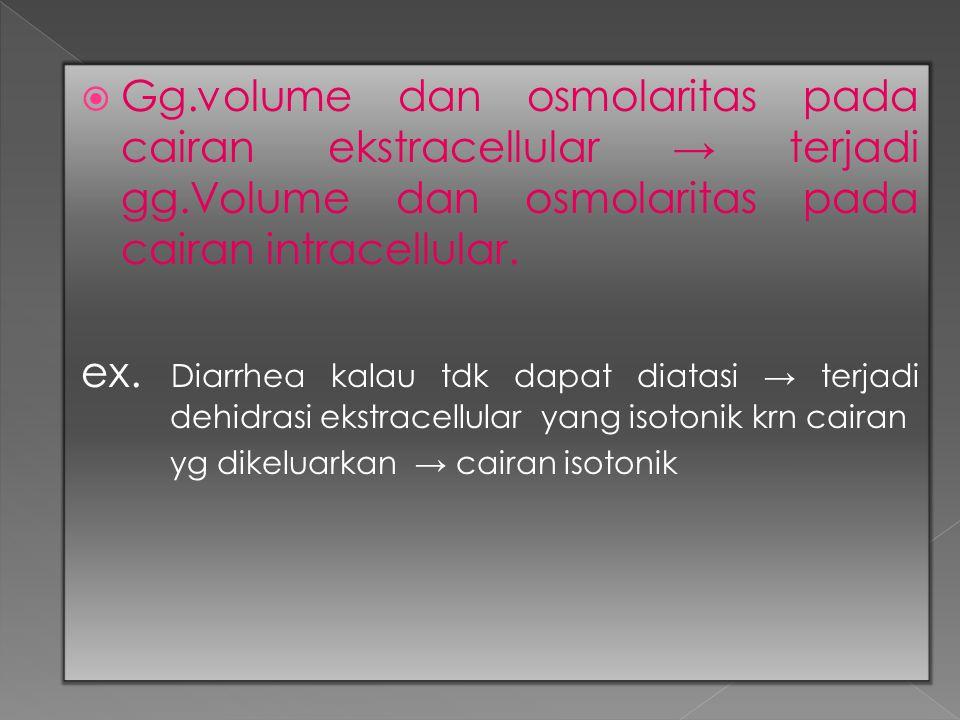  Gg.volume dan osmolaritas pada cairan ekstracellular → terjadi gg.Volume dan osmolaritas pada cairan intracellular. ex. Diarrhea kalau tdk dapat dia