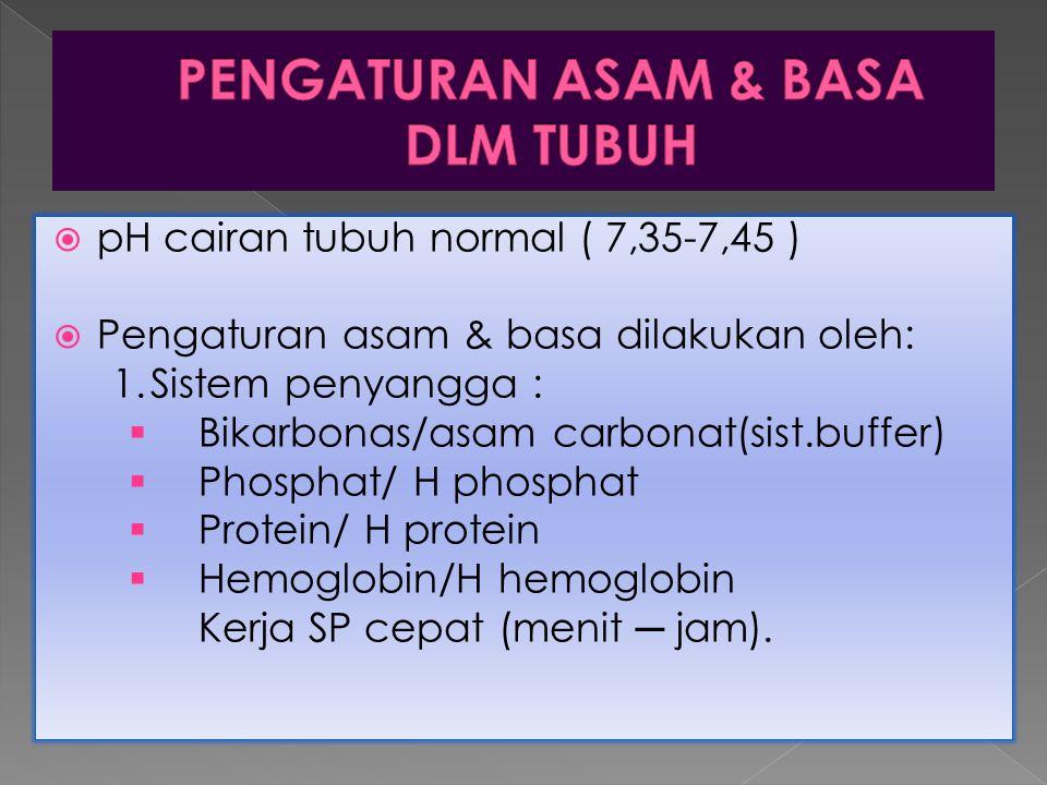  pH cairan tubuh normal ( 7,35-7,45 )  Pengaturan asam & basa dilakukan oleh: 1.Sistem penyangga :  Bikarbonas/asam carbonat(sist.buffer)  Phospha