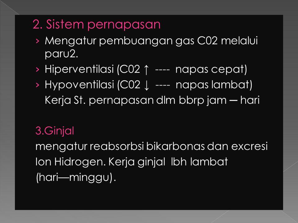 2. Sistem pernapasan › Mengatur pembuangan gas C02 melalui paru2. › Hiperventilasi (C02 ↑ ---- napas cepat) › Hypoventilasi (C02 ↓ ---- napas lambat)