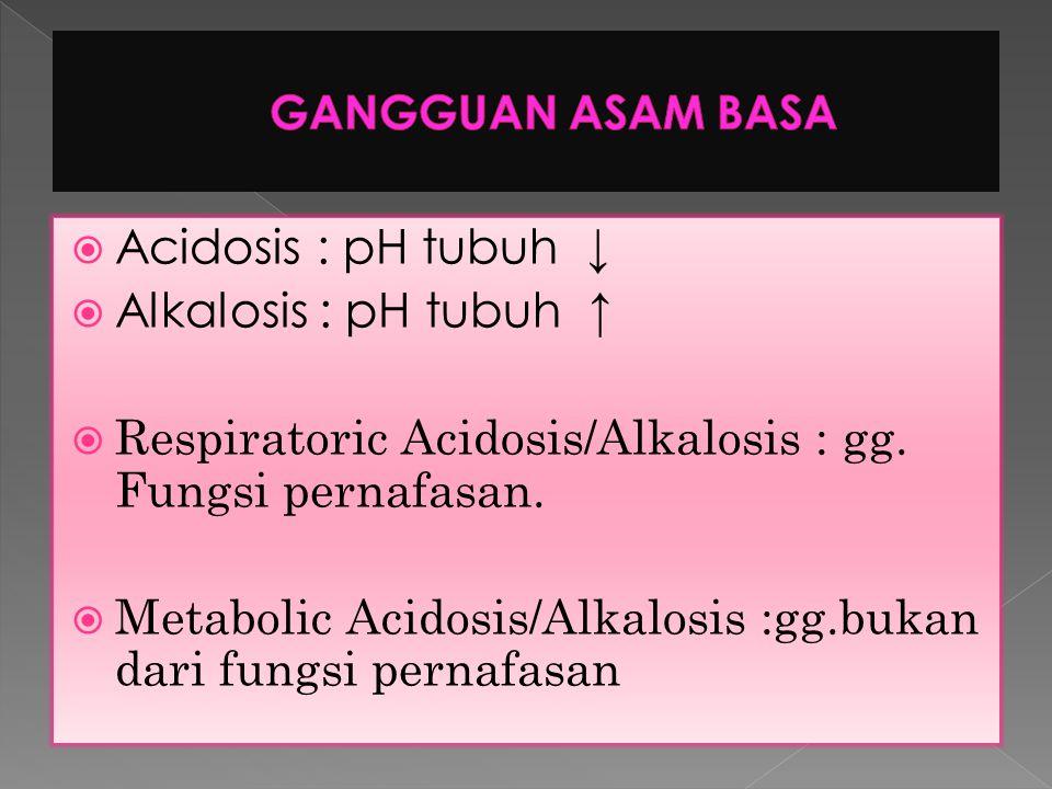  Acidosis : pH tubuh ↓  Alkalosis : pH tubuh ↑  Respiratoric Acidosis/Alkalosis : gg. Fungsi pernafasan.  Metabolic Acidosis/Alkalosis :gg.bukan d