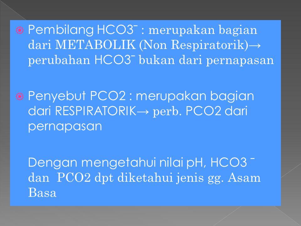  Pembilang HCO3 ˉ : merupakan bagian dari METABOLIK (Non Respiratorik)→ perubahan HCO3 ˉ bukan dari pernapasan  Penyebut PCO2 : merupakan bagian dar