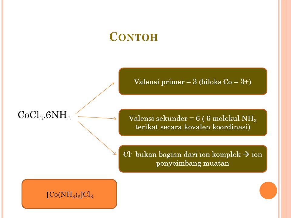 C ONTOH CoCl 3.6NH 3 Valensi primer = 3 (biloks Co = 3+) Valensi sekunder = 6 ( 6 molekul NH 3 terikat secara kovalen koordinasi) Cl - bukan bagian da