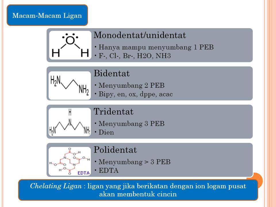 Monodentat/unidentat Hanya mampu menyumbang 1 PEB F-, Cl-, Br-, H2O, NH3 Bidentat Menyumbang 2 PEB Bipy, en, ox, dppe, acac Tridentat Menyumbang 3 PEB