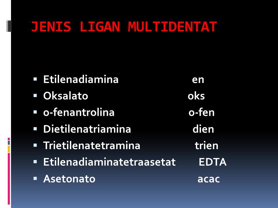 JENIS LIGAN MULTIDENTAT  Etilenadiamina en  Oksalato oks  o-fenantrolina o-fen  Dietilenatriamina dien  Trietilenatetramina trien  Etilenadiaminatetraasetat EDTA  Asetonato acac