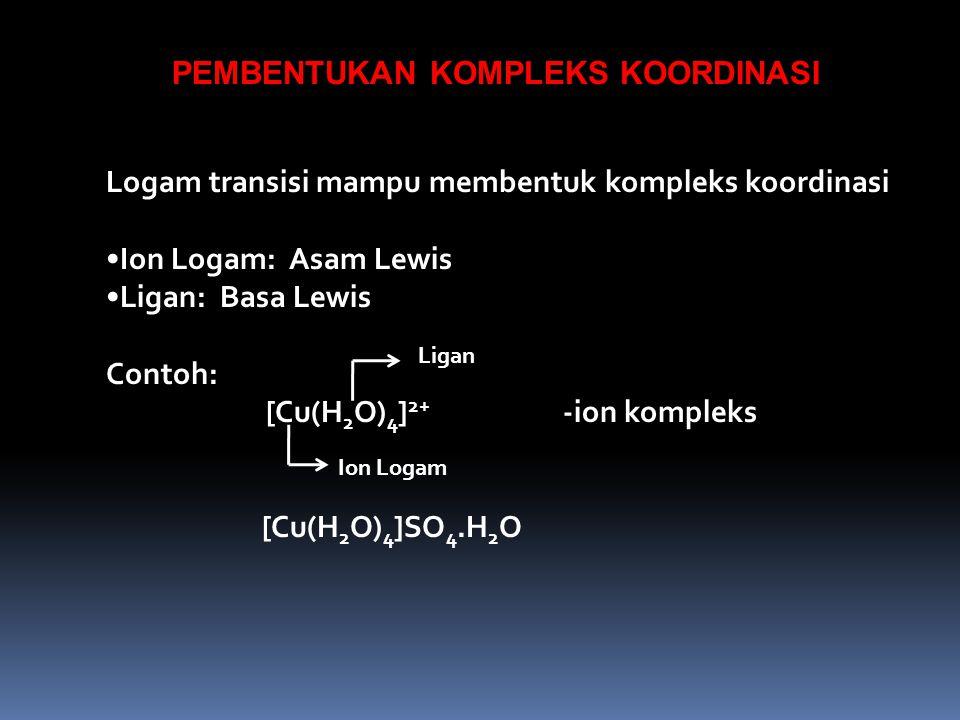 Logam transisi mampu membentuk kompleks koordinasi Ion Logam: Asam Lewis Ligan: Basa Lewis Contoh: [Cu(H 2 O) 4 ] 2+ -ion kompleks [Cu(H 2 O) 4 ]SO 4.H 2 O PEMBENTUKAN KOMPLEKS KOORDINASI Ligan Ion Logam