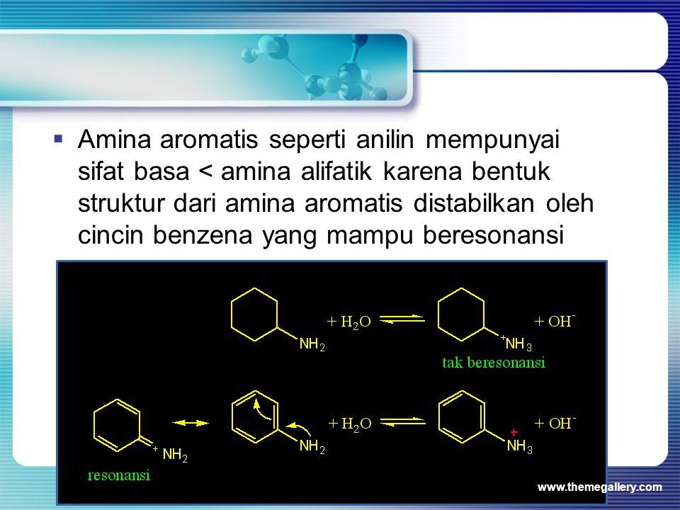  Amina aromatis seperti anilin mempunyai sifat basa < amina alifatik karena bentuk struktur dari amina aromatis distabilkan oleh cincin benzena yang
