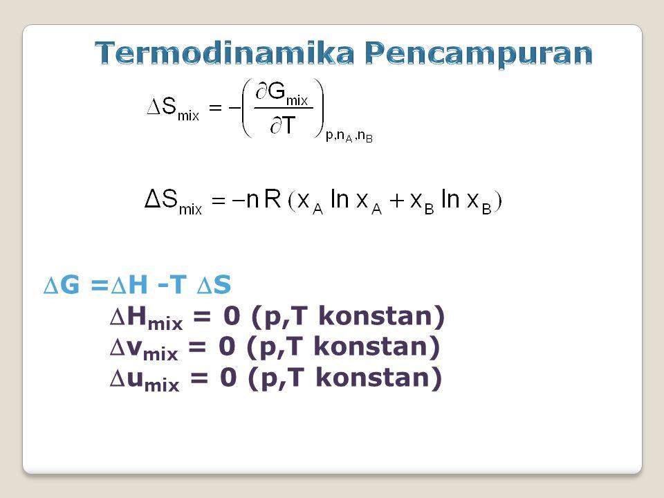 G =H -T S H mix = 0 (p,T konstan) v mix = 0 (p,T konstan) u mix = 0 (p,T konstan)