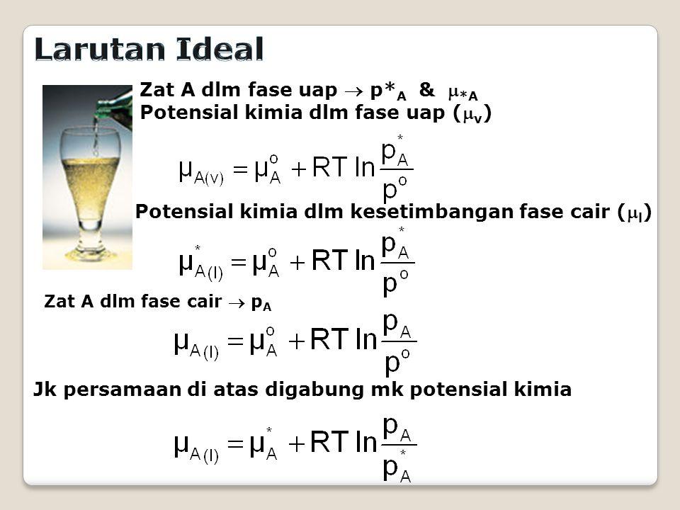 Zat A dlm fase uap  p* A &  *A Potensial kimia dlm fase uap ( v ) Potensial kimia dlm kesetimbangan fase cair ( l ) Zat A dlm fase cair  p A Jk persamaan di atas digabung mk potensial kimia