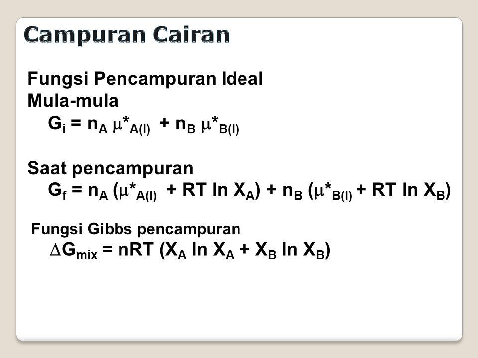 Fungsi Pencampuran Ideal Mula-mula G i = n A  * A(l) + n B  * B(l) Saat pencampuran G f = n A (  * A(l) + RT ln X A ) + n B (  * B(l) + RT ln X B ) Fungsi Gibbs pencampuran  G mix = nRT (X A ln X A + X B ln X B )