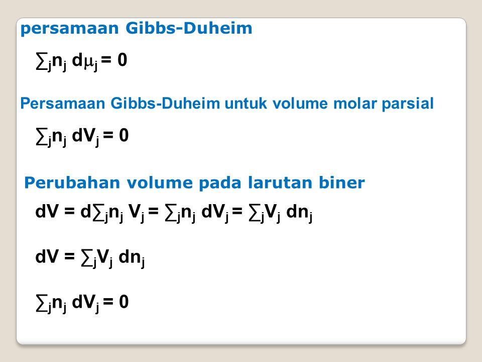 persamaan Gibbs-Duheim ∑ j n j d  j = 0 Persamaan Gibbs-Duheim untuk volume molar parsial ∑ j n j dV j = 0 Perubahan volume pada larutan biner dV = d∑ j n j V j = ∑ j n j dV j = ∑ j V j dn j dV = ∑ j V j dn j ∑ j n j dV j = 0
