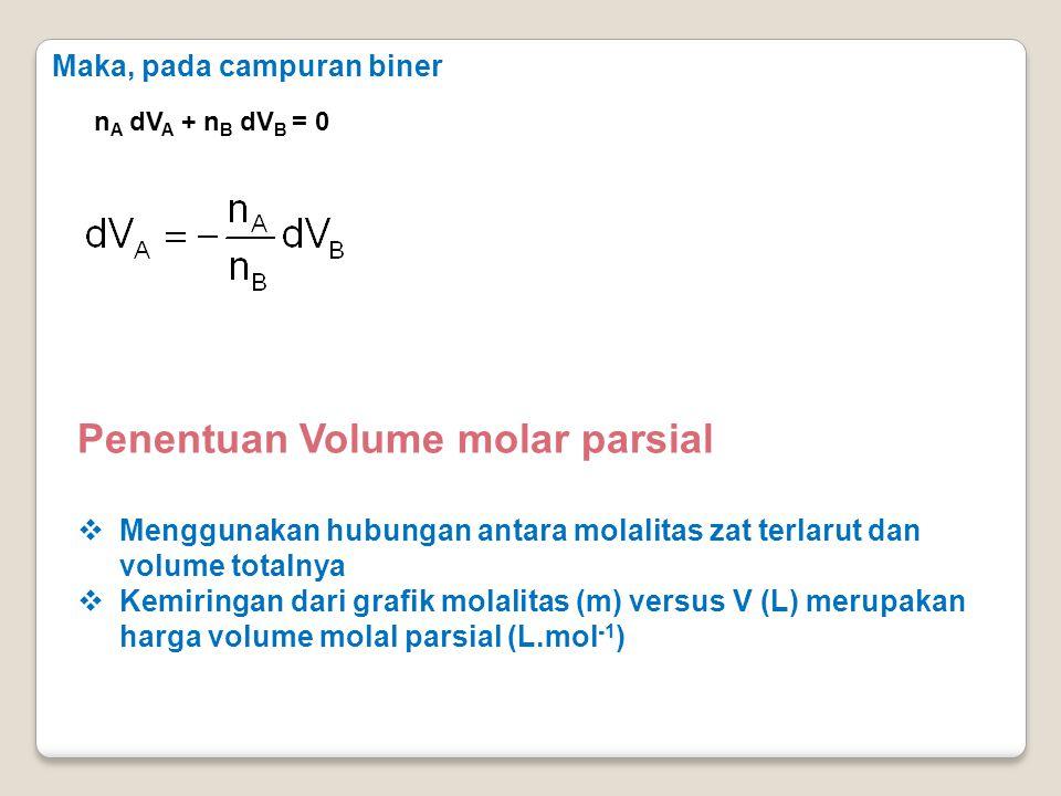 Maka, pada campuran biner n A dV A + n B dV B = 0 Penentuan Volume molar parsial  Menggunakan hubungan antara molalitas zat terlarut dan volume total