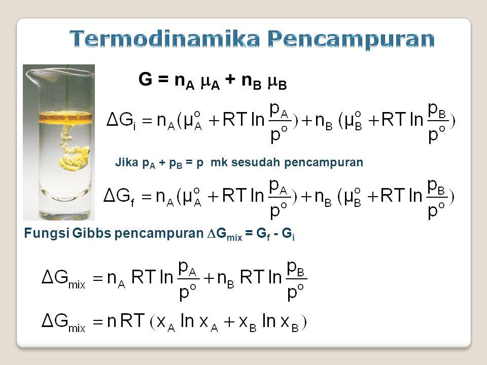 G = n A  A + n B  B Jika p A + p B = p mk sesudah pencampuran Fungsi Gibbs pencampuran  G mix = G f - G i