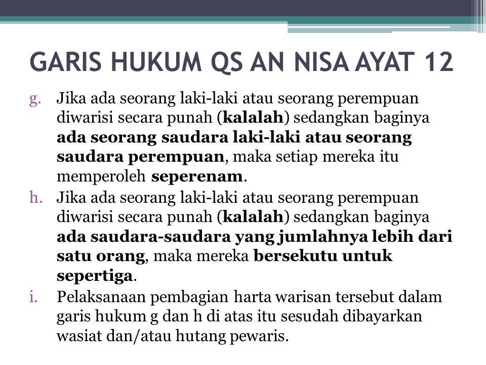 GARIS HUKUM QS AN NISA AYAT 12 g.Jika ada seorang laki-laki atau seorang perempuan diwarisi secara punah (kalalah) sedangkan baginya ada seorang sauda