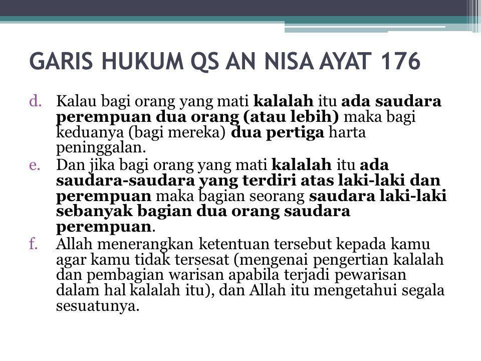 GARIS HUKUM QS AN NISA AYAT 176 d.Kalau bagi orang yang mati kalalah itu ada saudara perempuan dua orang (atau lebih) maka bagi keduanya (bagi mereka)