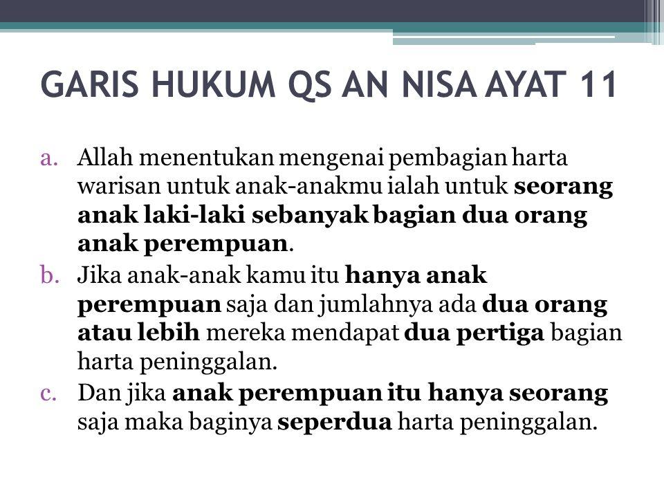 GARIS HUKUM QS AN NISA AYAT 176 a.Mereka minta fatwa kepada engkau hai Muhammad (mengenai kalalah); katakan bahwa Allah memberi fatwa kepada kamu mengenai (arti) kalalah itu ialah jika seseorang celaka (meninggal dunia) tidak ada baginya walad (atau mawali walad).