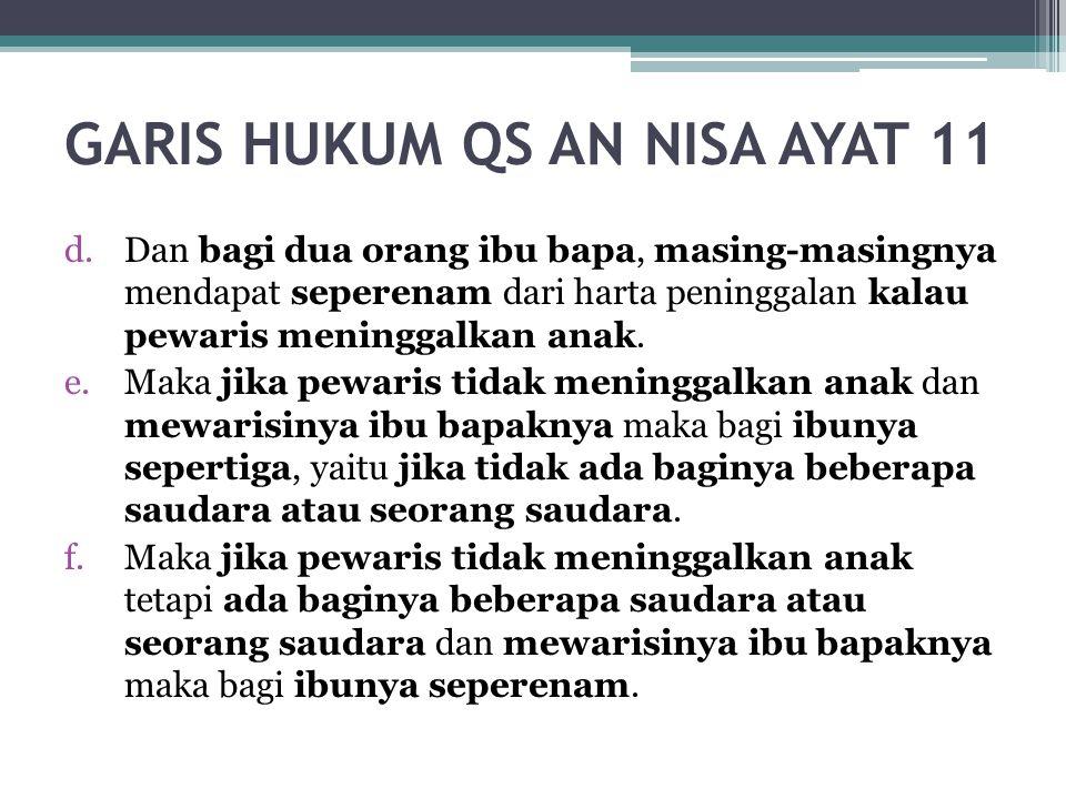 GARIS HUKUM QS AN NISA AYAT 176 d.Kalau bagi orang yang mati kalalah itu ada saudara perempuan dua orang (atau lebih) maka bagi keduanya (bagi mereka) dua pertiga harta peninggalan.