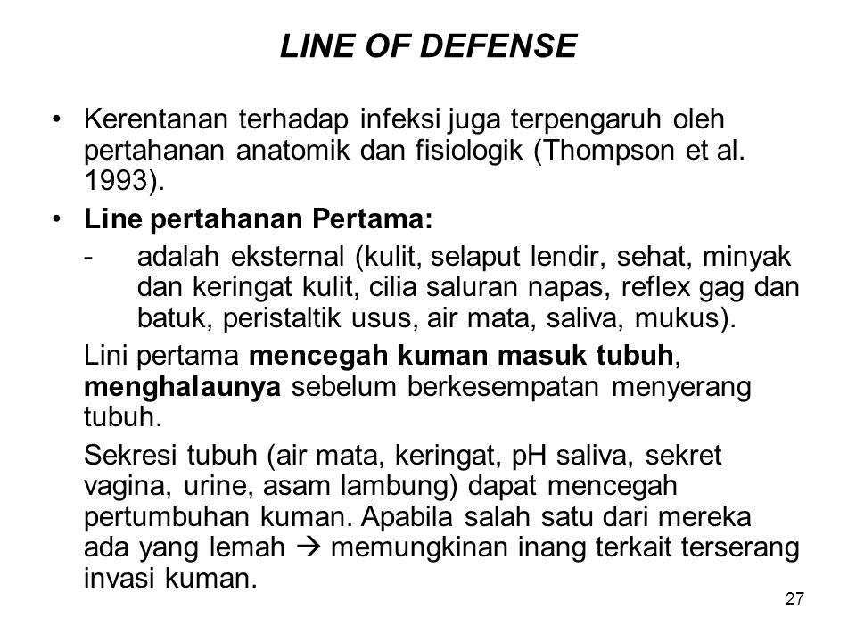 27 LINE OF DEFENSE Kerentanan terhadap infeksi juga terpengaruh oleh pertahanan anatomik dan fisiologik (Thompson et al. 1993). Line pertahanan Pertam