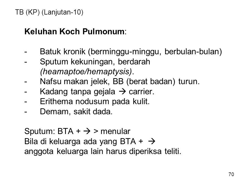 70 TB (KP) (Lanjutan-10) Keluhan Koch Pulmonum: -Batuk kronik (berminggu-minggu, berbulan-bulan) -Sputum kekuningan, berdarah (heamaptoe/hemaptysis).