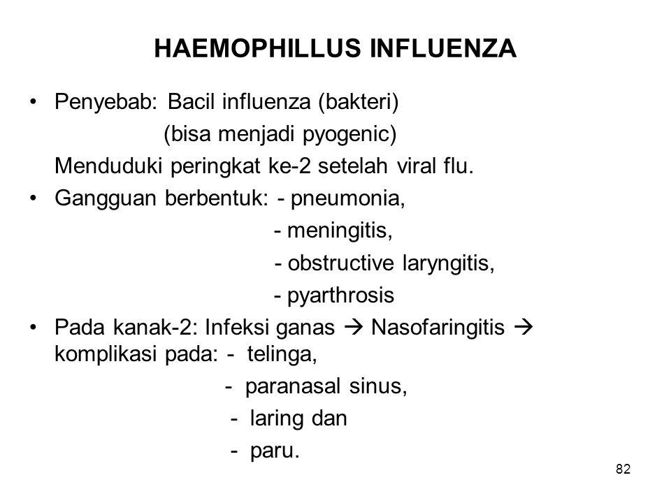 82 HAEMOPHILLUS INFLUENZA Penyebab: Bacil influenza (bakteri) (bisa menjadi pyogenic) Menduduki peringkat ke-2 setelah viral flu. Gangguan berbentuk:
