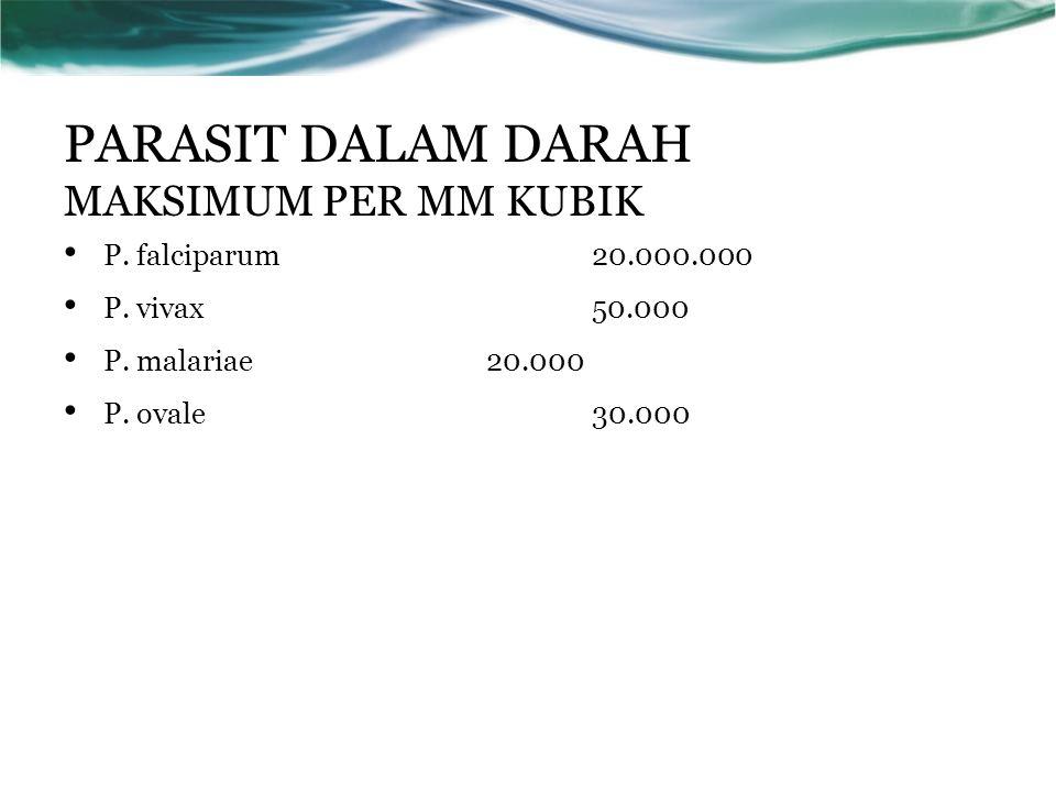 PARASIT DALAM DARAH MAKSIMUM PER MM KUBIK P. falciparum20.000.000 P.