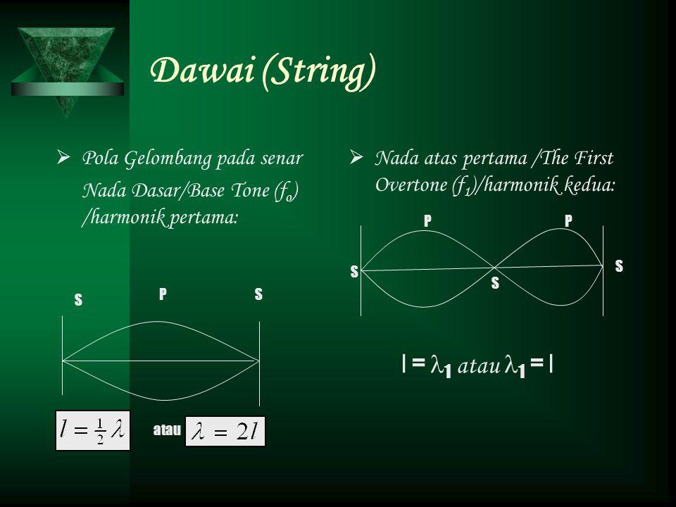 Dawai (String)  Pola Gelombang pada senar Nada Dasar/Base Tone (f o ) /harmonik pertama:  Nada atas pertama /The First Overtone (f 1 )/harmonik kedua: S SP atau S S S PP l = 1 atau 1 = l