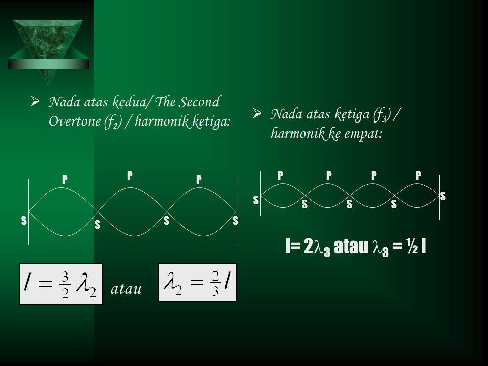  Nada atas kedua/ The Second Overtone (f 2 ) / harmonik ketiga:  Nada atas ketiga (f 3 ) / harmonik ke empat: SS S S P PP atau PPPP S SSS S l= 2 3 atau 3 = ½ l