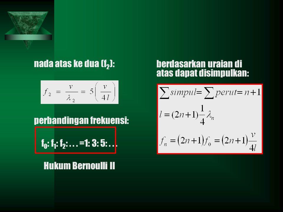 nada atas ke dua (f 2 ): perbandingan frekuensi: f 0 : f 1 : f 2 :...