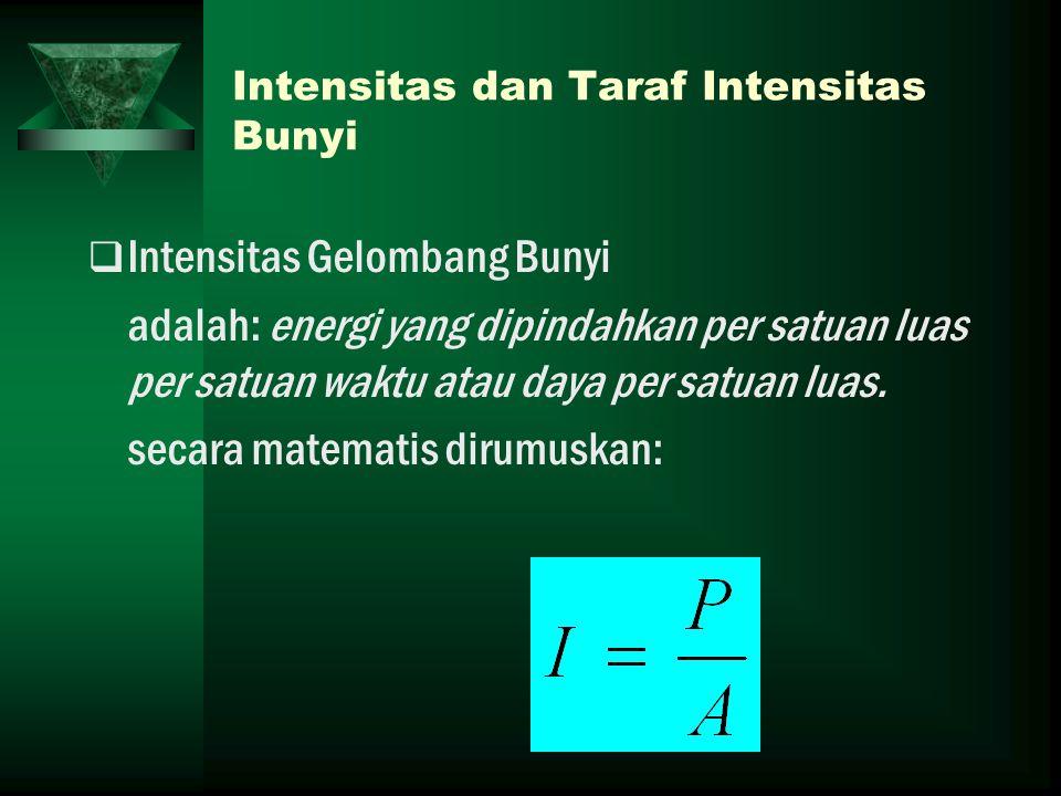 Intensitas dan Taraf Intensitas Bunyi IIntensitas Gelombang Bunyi adalah: energi yang dipindahkan per satuan luas per satuan waktu atau daya per satuan luas.