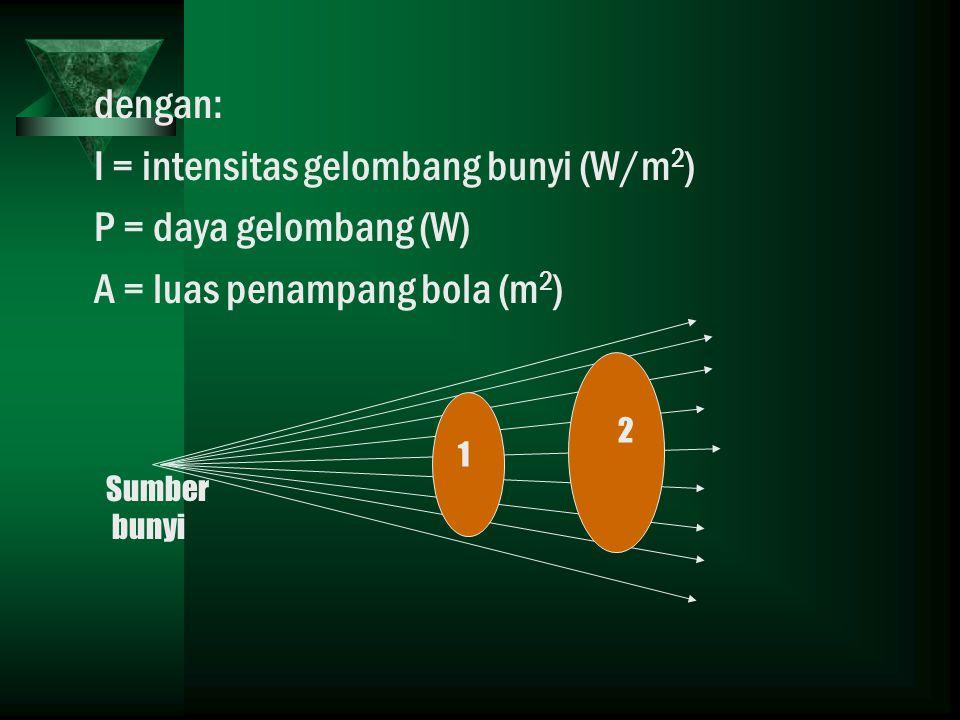 dengan: I = intensitas gelombang bunyi (W/m 2 ) P = daya gelombang (W) A = luas penampang bola (m 2 ) Sumber bunyi 1 2